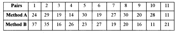 ISC Maths Question Paper 2014 Solved for Class 12 image - 28
