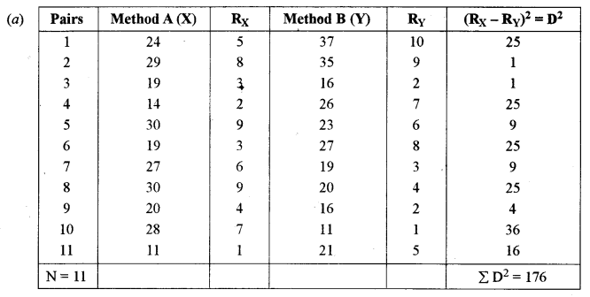 ISC Maths Question Paper 2014 Solved for Class 12 image - 29