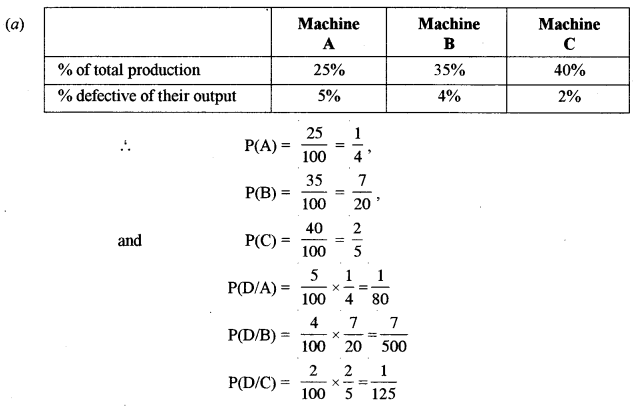 ISC Maths Question Paper 2014 Solved for Class 12 image - 42