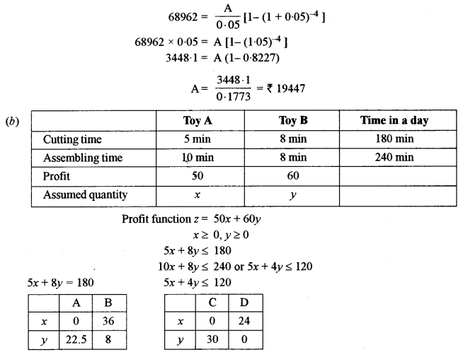 ISC Maths Question Paper 2014 Solved for Class 12 image - 46