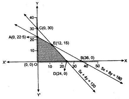ISC Maths Question Paper 2014 Solved for Class 12 image - 47