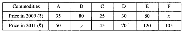 ISC Maths Question Paper 2014 Solved for Class 12 image - 52