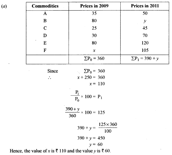 ISC Maths Question Paper 2014 Solved for Class 12 image - 54