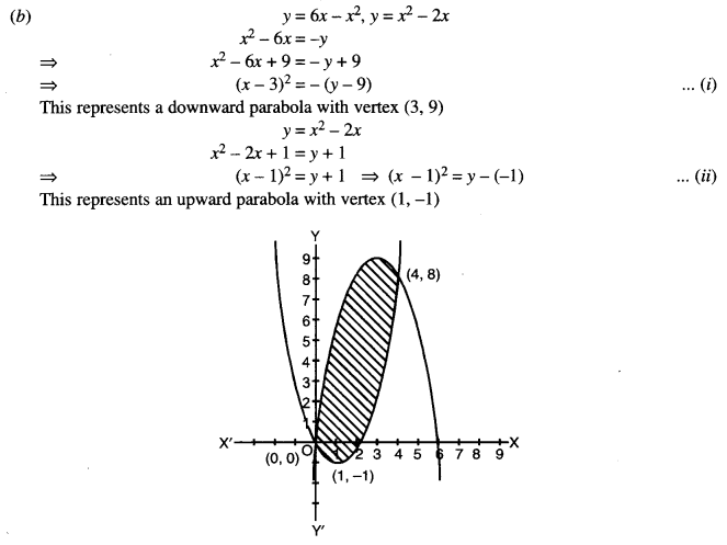 ISC Maths Question Paper 2016 Solved for Class 12 image - 21