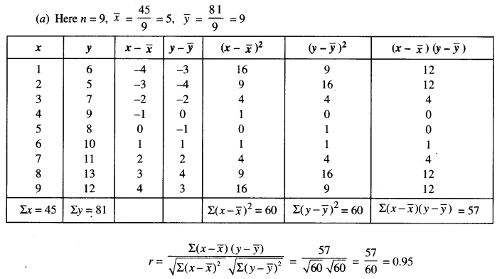 ISC Maths Question Paper 2016 Solved for Class 12 image - 24