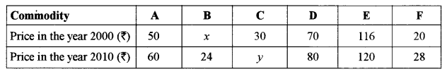 ISC Maths Question Paper 2016 Solved for Class 12 image - 45