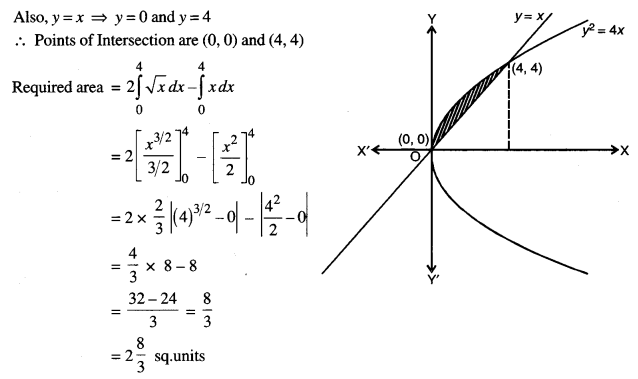 ISC Maths Question Paper 2017 Solved for Class 12 image - 22