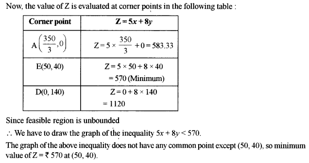ISC Maths Question Paper 2017 Solved for Class 12 image - 44