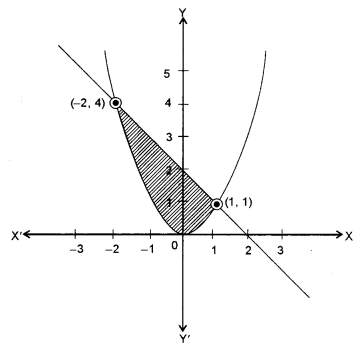ISC Maths Question Paper 2019 Solved for Class 12 image - 56