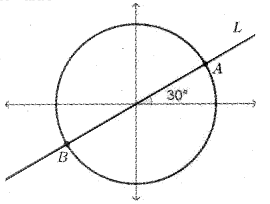 Plus One Maths Previous Year Question Paper March 2019, 17