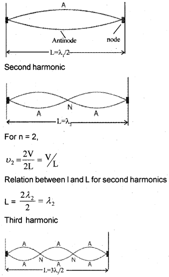 Plus One Physics Improvement Question Paper Say 2017, 21