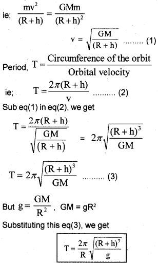 Plus One Physics Previous Year Question Paper March 2019, 15