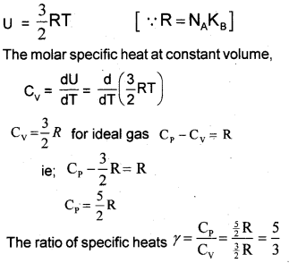 Plus One Physics Previous Year Question Paper March 2019, 9