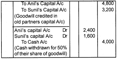 Plus Two Accountancy AFS Previous Year Question Paper March 2018, 10