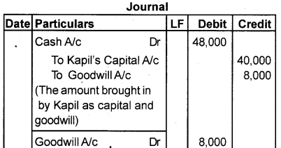 Plus Two Accountancy AFS Previous Year Question Paper March 2018, 9