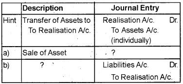 Plus Two Accountancy Previous Year Question Paper March 2019, 2