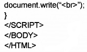 Plus Two Computer Application Chapter Wise Questions and Answers Chapter 6 Client-Side Scripting Using Java Script 3M Q7.1