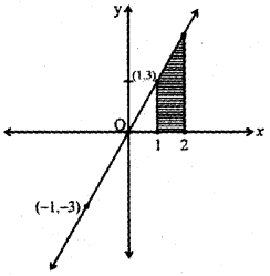 Plus Two Maths Previous Year Question Paper March 2019, 4