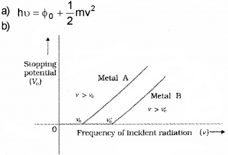 Plus Two Physics Chapter Wise Previous Questions Chapter 11 Dual Nature of Radiation and Matter 10