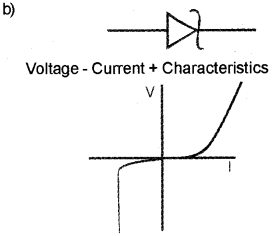 Plus Two Physics Chapter Wise Previous Questions Chapter 14 Semiconductor Electronics Materials Devices and Simple Circuits 8