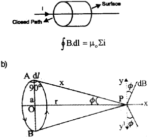 Plus Two Physics Chapter Wise Previous Questions Chapter 4 Moving Charges and Magnetism 30