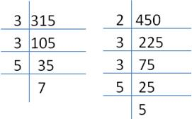 RS Aggarwal Solutions Class 10 Chapter 1 Real Numbers 1a 11.1