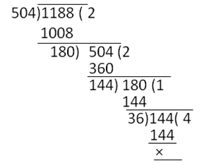 RS Aggarwal Solutions Class 10 Chapter 1 Real Numbers 1a 4.2
