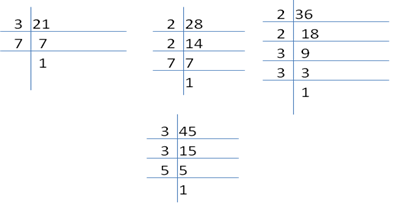 RS Aggarwal Solutions Class 10 Chapter 1 Real Numbers 1a 6.5
