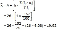 RS Aggarwal Solutions Class 10 Chapter 9 Mean, Median, Mode of Grouped Data Ex 9A 15.1