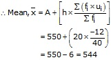 RS Aggarwal Solutions Class 10 Chapter 9 Mean, Median, Mode of Grouped Data Ex 9A 22.1