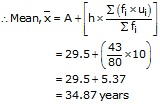 RS Aggarwal Solutions Class 10 Chapter 9 Mean, Median, Mode of Grouped Data Ex 9A 24.1