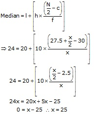 RS Aggarwal Solutions Class 10 Chapter 9 Mean, Median, Mode of Grouped Data Ex 9B 7.2
