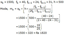 RS Aggarwal Solutions Class 10 Chapter 9 Mean, Median, Mode of Grouped Data Ex 9C & 9D 4.1