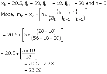 RS Aggarwal Solutions Class 10 Chapter 9 Mean, Median, Mode of Grouped Data Ex 9C & 9D 8.1
