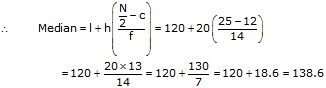 RS Aggarwal Solutions Class 10 Chapter 9 Mean, Median, Mode of Grouped Data Ex 9C & 9D 9d 4.3