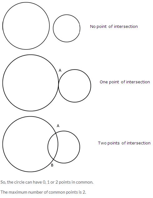 Selina Concise Mathematics Class 9 ICSE Solutions Circle image - 33