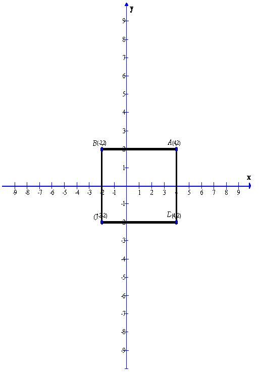 Selina Concise Mathematics Class 9 ICSE Solutions Co-ordinate Geometry image - 10