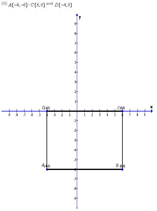 Selina Concise Mathematics Class 9 ICSE Solutions Co-ordinate Geometry image - 11