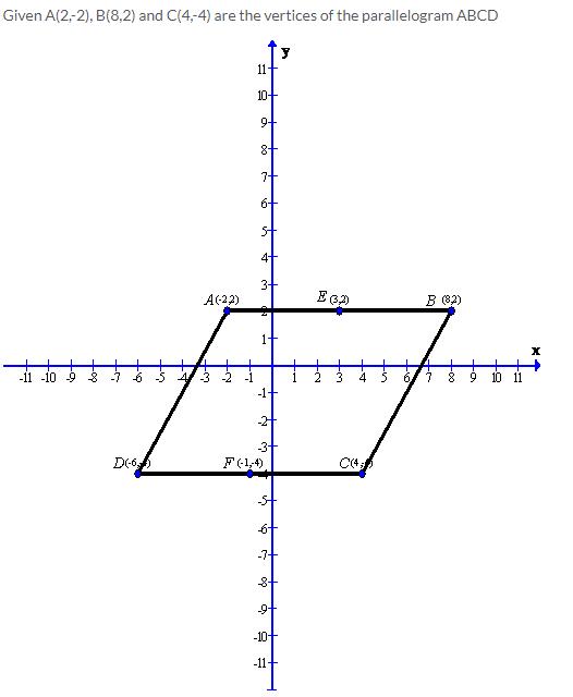 Selina Concise Mathematics Class 9 ICSE Solutions Co-ordinate Geometry image - 15
