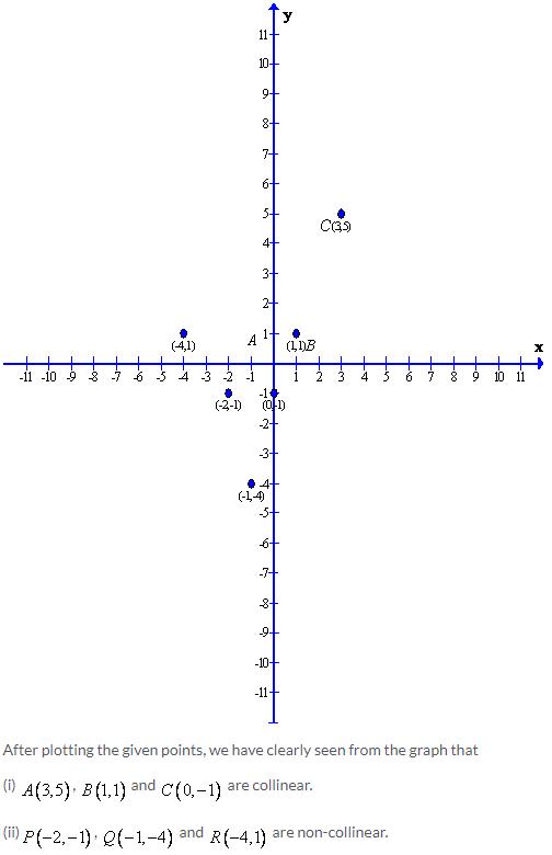 Selina Concise Mathematics Class 9 ICSE Solutions Co-ordinate Geometry image - 18