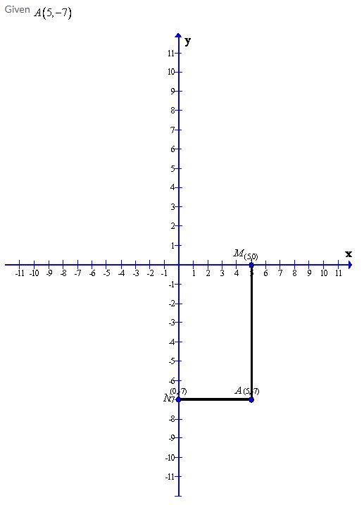 Selina Concise Mathematics Class 9 ICSE Solutions Co-ordinate Geometry image - 19