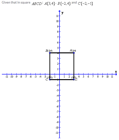 Selina Concise Mathematics Class 9 ICSE Solutions Co-ordinate Geometry image - 21
