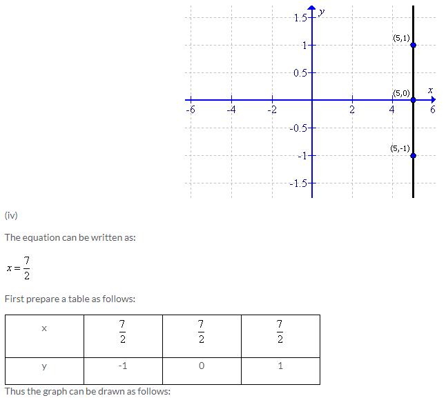 Selina Concise Mathematics Class 9 ICSE Solutions Co-ordinate Geometry image - 26