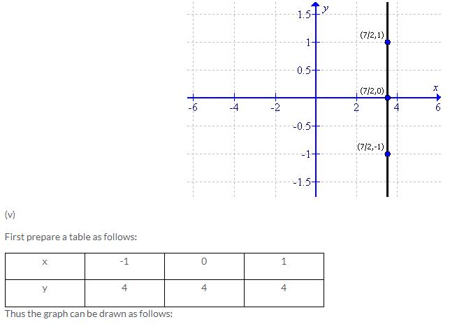 Selina Concise Mathematics Class 9 ICSE Solutions Co-ordinate Geometry image - 27