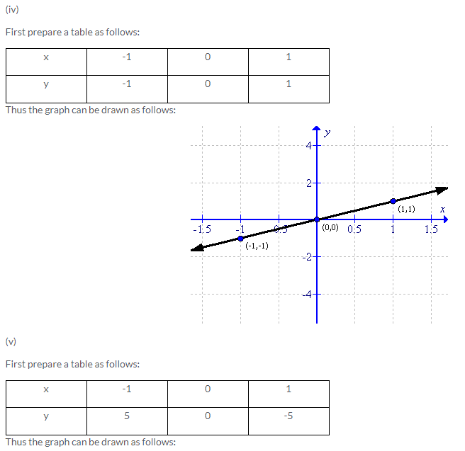 Selina Concise Mathematics Class 9 ICSE Solutions Co-ordinate Geometry image - 35