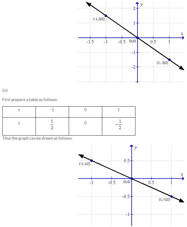 Selina Concise Mathematics Class 9 ICSE Solutions Co-ordinate Geometry image - 38