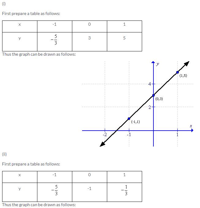 Selina Concise Mathematics Class 9 ICSE Solutions Co-ordinate Geometry image - 39