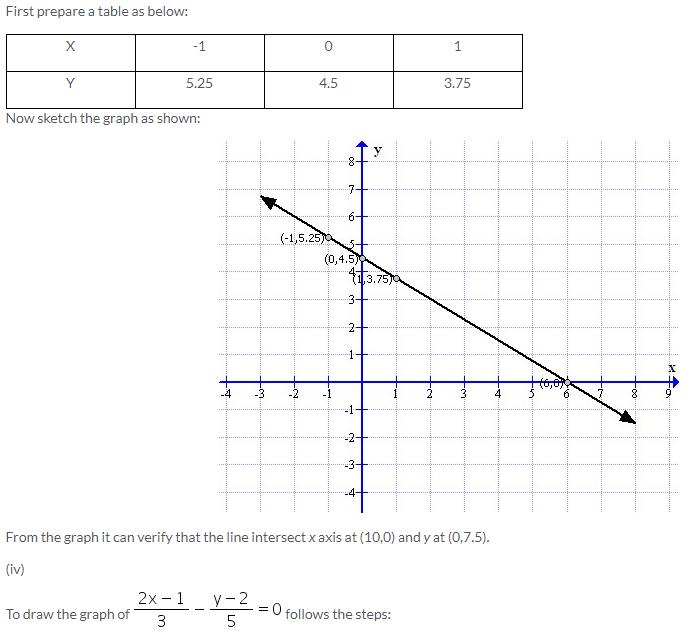 Selina Concise Mathematics Class 9 ICSE Solutions Co-ordinate Geometry image - 51