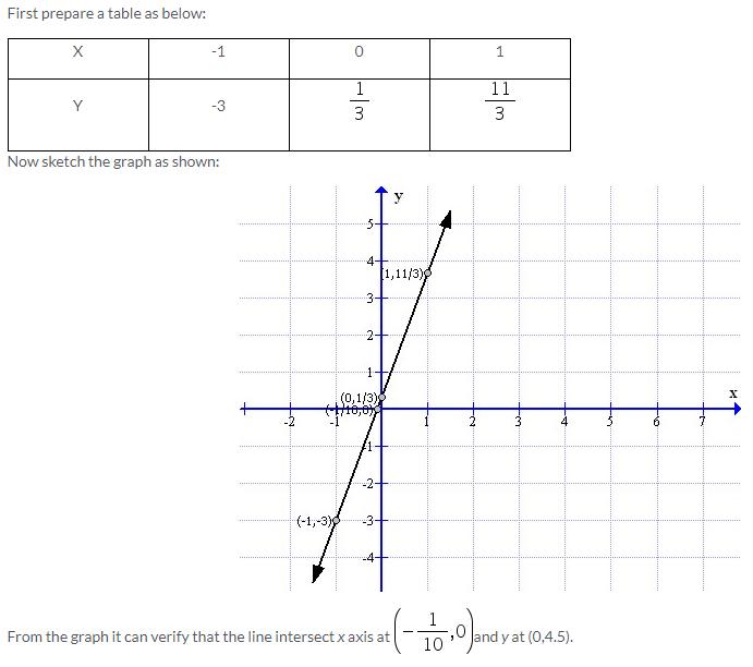 Selina Concise Mathematics Class 9 ICSE Solutions Co-ordinate Geometry image - 52