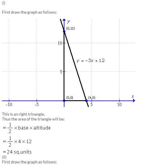 Selina Concise Mathematics Class 9 ICSE Solutions Co-ordinate Geometry image - 53
